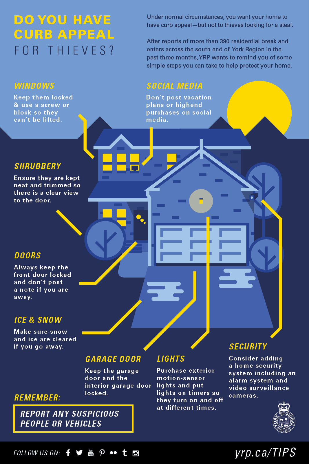 [2016-01-13]-RESIDENTIAL-BREAK-AND-ENTER-INFOGRAPHIC