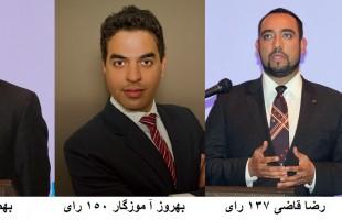 برند گان انتخابات هیات مدیره کنگره ایرانیان کانادا
